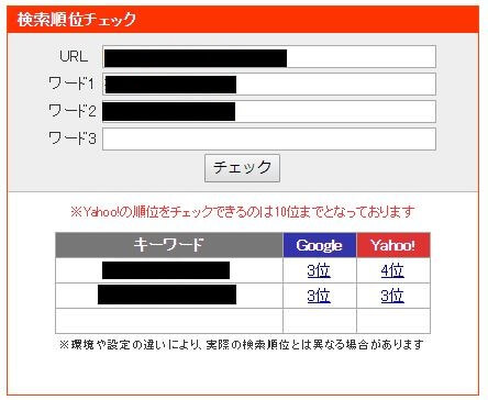 SEOチェキを使った順位チェック結果