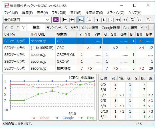 GRCを使った順位チェック結果