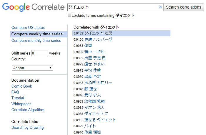 GoogleCorrelationで取得したキーワード